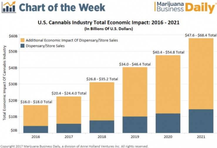 department treasury cannabis