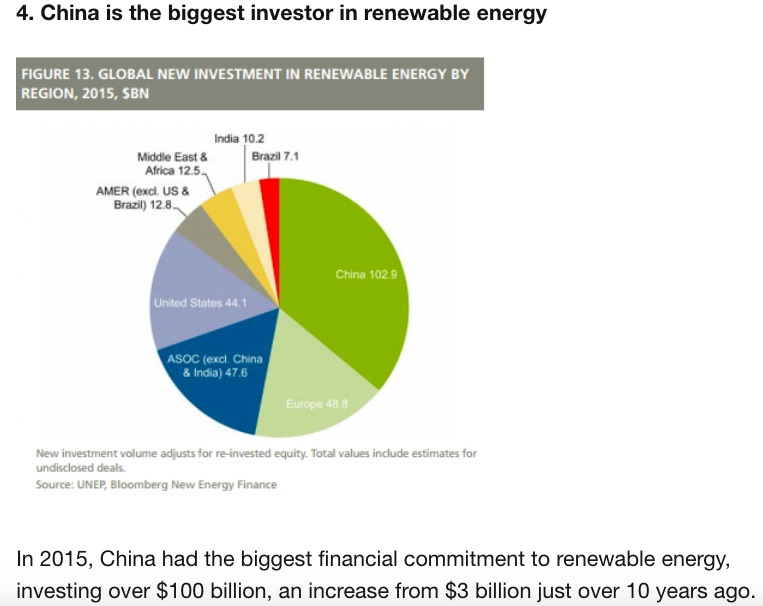 china clean energy investor